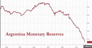argentina - riserve valutarie