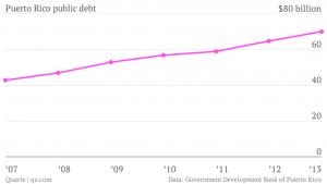 puerto-rico-public-debt-debt_chartbuilder-1