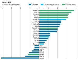 news 12-18 maggio- PIL europa