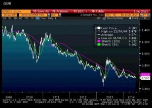 news 16-22 giugno - JAPAN yield