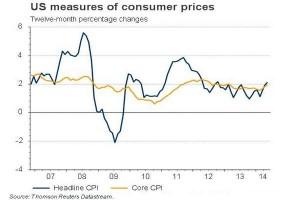 news 16-22 giugno - US inflation
