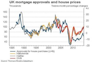 news 16-22 giugno - mortgage against house prices
