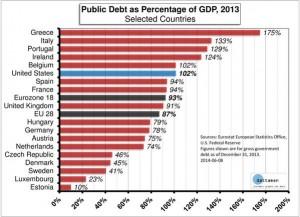 news 9-15 giugno - EUROPEAN DEBT