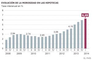 news 30 giugno-6 luglio - SPAIN MORTGAGE DEFAULT