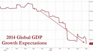 news 22 - 28 settembre 2014 global GDP