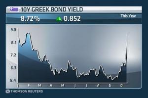 NEWS 13 - 19 OTTOBRE 2014 - grrek yield