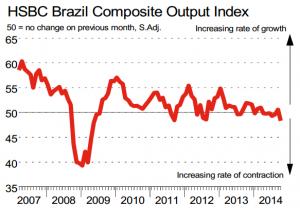 NEWS 3 - 9 NOVEMBRE 201 - BRASILE