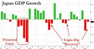 news 17 - 23 novembre - JAPAN GDP