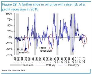 news 24 - 30 novembre 2014 - petrolio e crisi