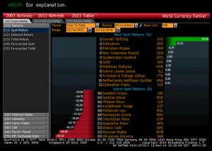 news 8 -14 dicembre 2014 - valute