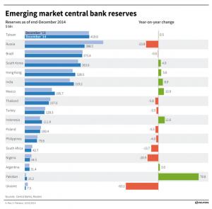 NEWS 12 - 18 GENNAIO 2015 - EM reserves