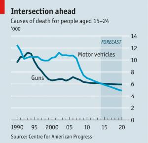 NEWS 12 - 18 GENNAIO 2015 - US GUNS