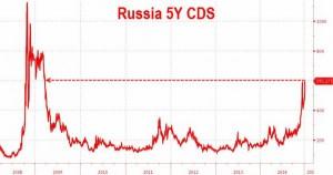 NEWS 5 - 11 GENNAIO 2015- russian cds