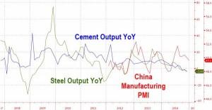 news 29 dicembre 2014 - 4 gennaio 2015 - CHINA PMI