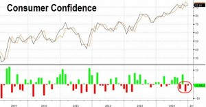 news 29 dicembre 2014 - 4 gennaio 2015 - US CONSUMER CONF.