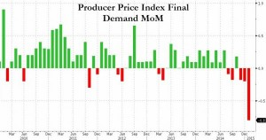 NEWS 16 -22 FEBBRAIO 2015 - US P price