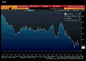 NEWS 16 -22 FEBBRAIO 2015 - greek inflation