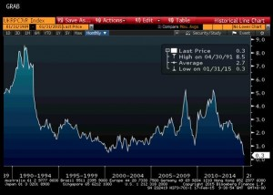 NEWS 16 -22 FEBBRAIO 2015 - uk inflation