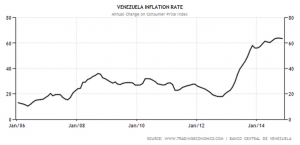 NEWS 2 - 8 FEBBRAIO 2015 - VENEZUELA