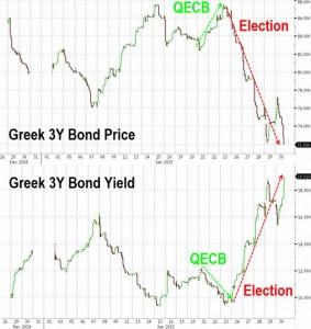 NEWS 26 - 1 FEBBRAIO 2015 - GREEK BOND
