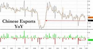 news 9 - 15 febbraio 2015 - CHINA EXP