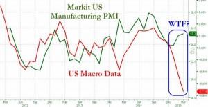NEWS 23 - 30 MARZO 2015 - US PMI