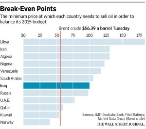news 9 - 15 marzo 2015 - OIL