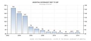 GRECIA E ARGENTINA - 2