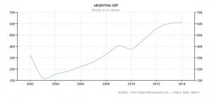 GRECIA E ARGENTINA