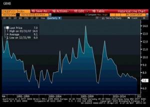 NEWS 13 - 19 APRILE - CHINA GDP