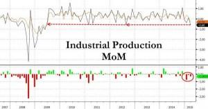 NEWS 13 - 19 APRILE - US IND PRODUCTION.jpg.png