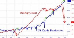 NEWS 6 - 12 APRILE 2015 - oil rigs