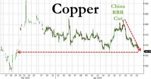news 20 - 26 aprile 2015 - COPPERI.png