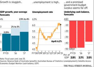 news  11 - 17 maggio 2015 - AUSTRALIA.jpg.