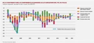 news 18 - 24 maggio 2015 - PIL ITALIA