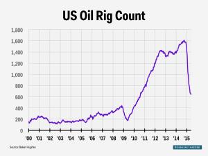 news  1 - 7 giugno 2015 - OIL RIG