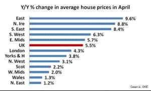 news 15 - 21 giugno 2015 - UK HOUSE PRICES