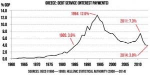 news 6 - 12 luglio 2015 - GRECIA
