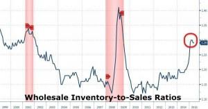 news 6 -12 ottobre 2014 - inventario su vendite.png
