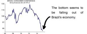 news 27 luglio - 2 agosto 2015 - BRASILE
