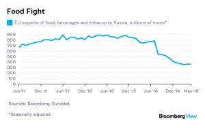 news 3 - 9 agosto 2015 - RUSSIA FOOD.jpg.png.jpg