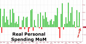 news 3 - 9 agosto 2015 - US PERSONAL SPENDING.jpg