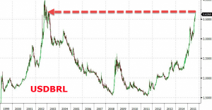 news 31 agosto - 6 settembre 2015 - BRASILE REAL.png.jpg