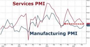 NEWS 26 OTTOBRE - 1 NOVEMBRE - US SERVICE PMI.png