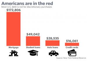 tornano-i-debiti-americani