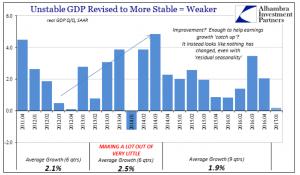 PIL USA e TRUMP